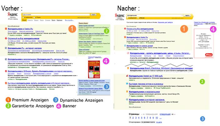 Yandex Anzeigen