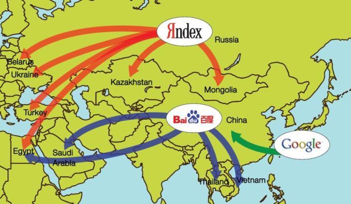 Wo benutzt man Yandex außer Russland und Baidu außer China