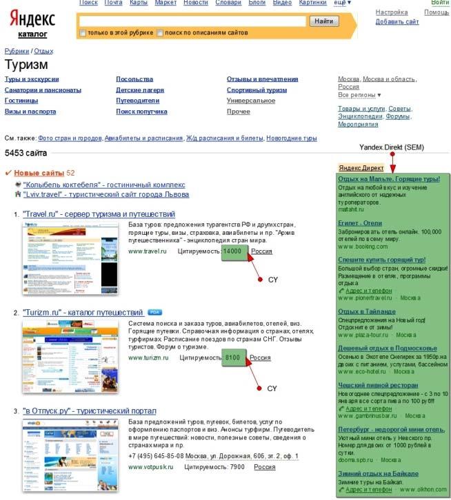 Reisen Yandex Katalog